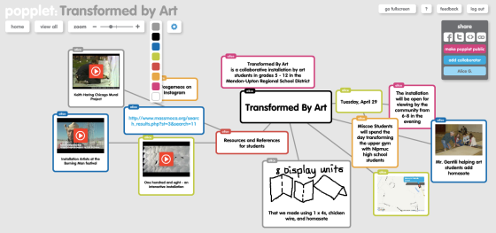 Transformed by Art Popplet